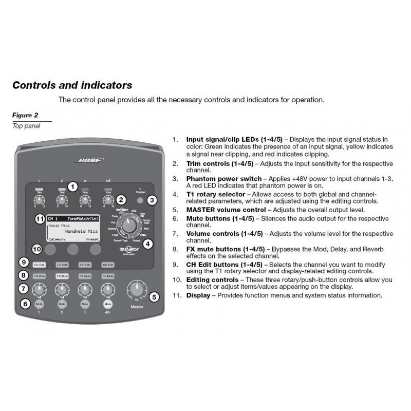 Bose Pro T1 Tonematch Audio Engine 351968 0010